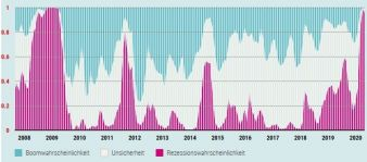 Konjunktur-Ampel-Juni-2020.jpg