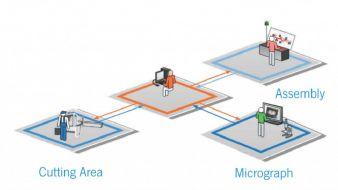 Kabelsatzproduktion.jpg