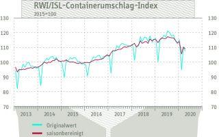 Containerumschlag-Index-27.jpg