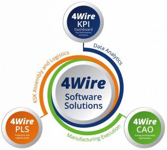 4-wire.jpg