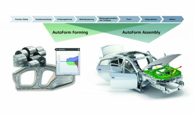 Autoform-Forming-und-Assembly.jpg