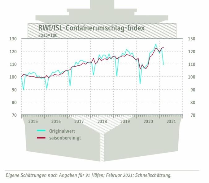 Containerumschlag-Index.jpg