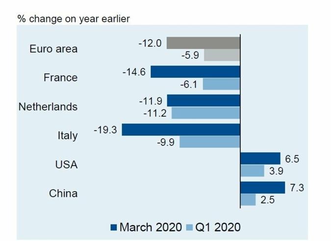Aussenhandelsreport-Mai-2020.jpg