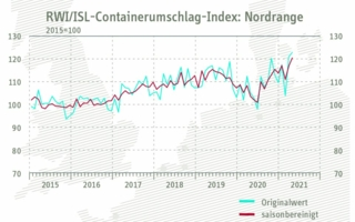 Containerumschlaf-Index-April.jpg