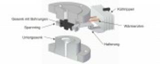 Anwendung von Wärmeleitrohren zur alternativen Kühlung von Schmiedegesenken