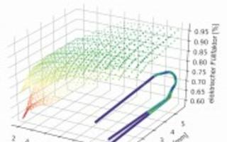 Einfluss geometrischer Materialtoleranzen auf die werkzeuggebundene Formgebung und Eigenschaften von Hairpin-Steckspulen