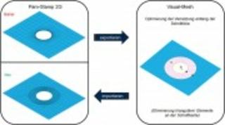 Erhöhung der Vorhersagegenauigkeit in der Umformsimulation durch eine optimierte Vernetzungsstrategie