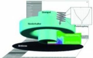 Herstellung eines Metall-Kunststoff-Verbundes mit der Flach-Clinch-Technologie