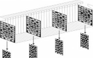 Ihr Feedback  Systematische Analyse des Lagenaufbaus von Wicklungen in Nuten elektrischer Maschinen mittels räumlicher Bildgebung und maschin...