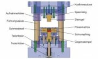 Konstruktion eines Umformwerkzeugs für Schmiedeversuche zum Training eines Künstlichen Neuronalen Netzes