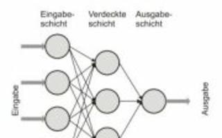 Qualitätsüberwachung beim Gesenkschmieden durch den Einsatz Künstlicher Neuronaler Netze