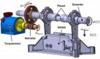 Untersuchung der Eignung von Interpolationsmethoden zur Erstellung energieeffizienter Stößelkinematik von Servopressen