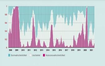 IMK-Konjunkturbarometer.jpg