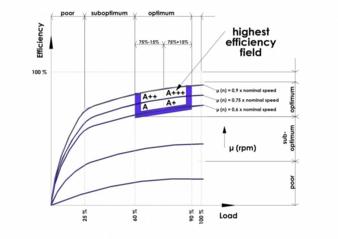 Efficiency-curves-motor.jpg