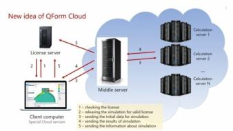 Berechnungen-in-der-Cloud.jpg