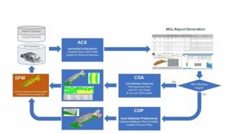 RSES-Methodik.jpg