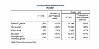 Stahlproduktion-Deutschland.jpg