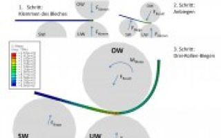 Berechnungsansätze zur Prozessoptimierung beim Walzenrunden von Blechen