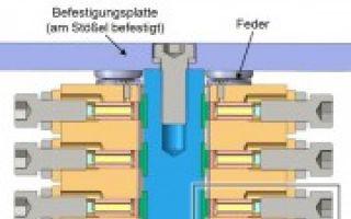 Dämpfung der Stößelschwingungen beim Scherschneiden mittels piezoelektrischer Aktoren