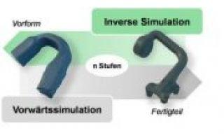 Inverse 3D-Materialflusssimulation zur Zwischenformauslegung für das Gesenkschmieden