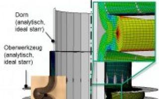 Knickbauchen eines axialsymmetrischen Rohres: Numerische und experimentelle Untersuchung