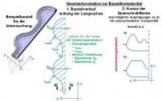 Merkmalsgetriebene Prozessauslegung für das Gesenkschmieden