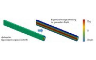 Modellbildung des Umformprozesses vom Halbzeug zum Bauteil mit LS-DYNA