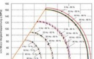 Numerische Untersuchungen zum schwingungsüberlagerten Pressen von Aluminiumpulver