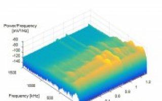 Schallemissionsanalyse für die Überwachung von Schweißoperationen innerhalb der Presse