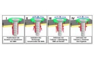 Simulationsgestützte konstruktive Gestaltung von Funktionselementen