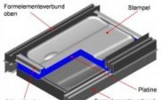Weiterentwicklung eines SCS Streck- und Tiefziehwerkzeuges zur Herstellung von Türaußenhautteilen