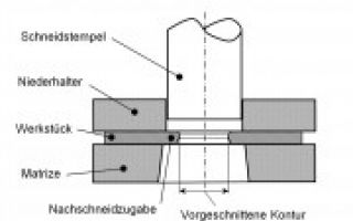 Zweistufiges Scherschneiden reduziert die Kantenrissempfindlichkeit